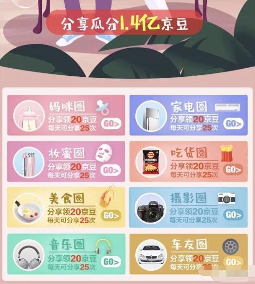 京东购物圈邀请好友送最多4000京豆奖励 京东 活动线报  第3张