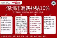 深圳市政府消费补贴10%,苏宁9折买苹果12补贴1000元